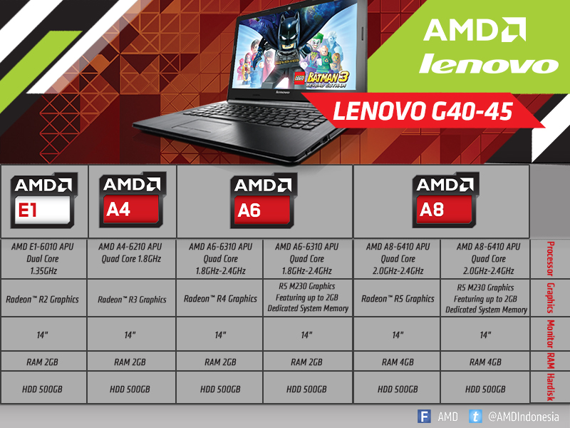 Spesifikasi Lenovo G40-45