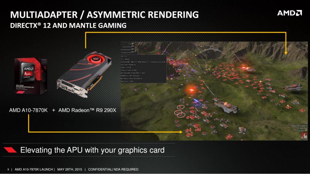 AMD APU Godavari