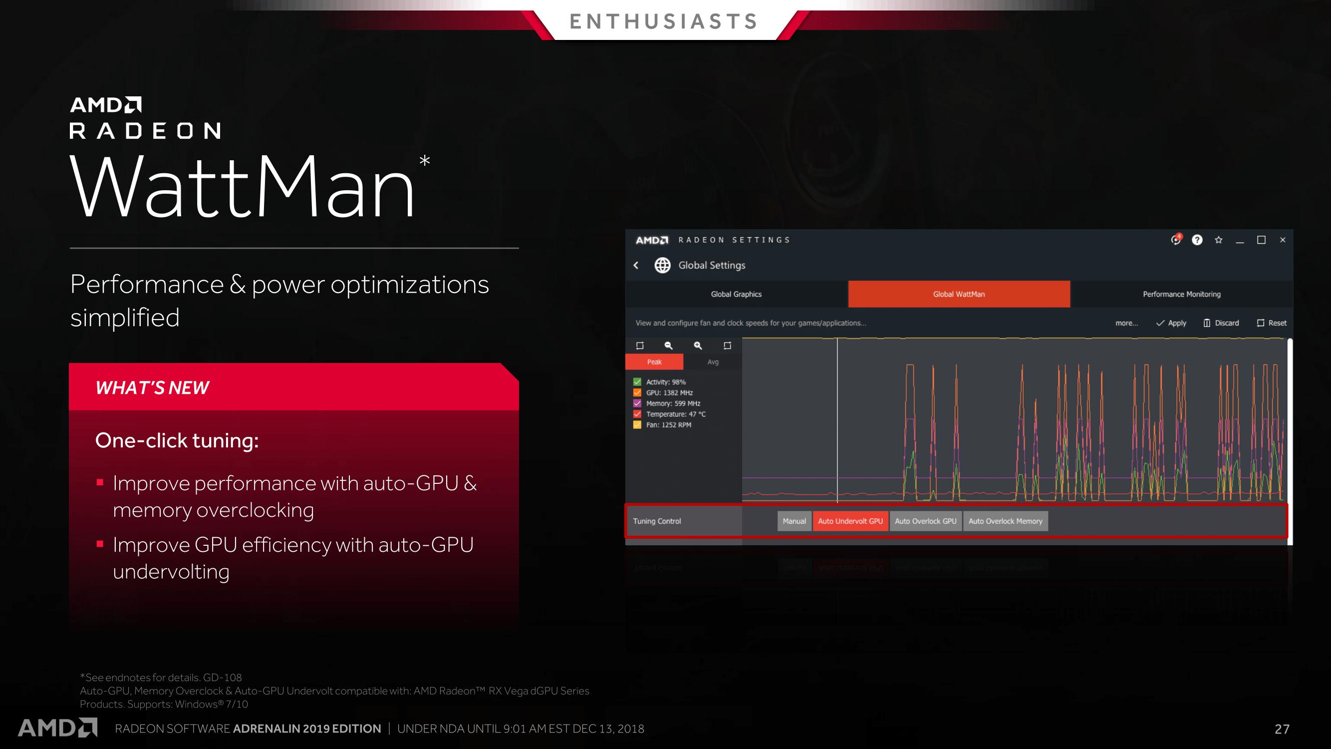 Radeon WattMan