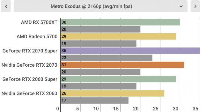 Metro Exodus 2160
