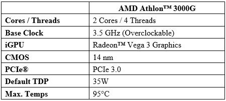 Spesifikasi AMD Athlon™ 3000G