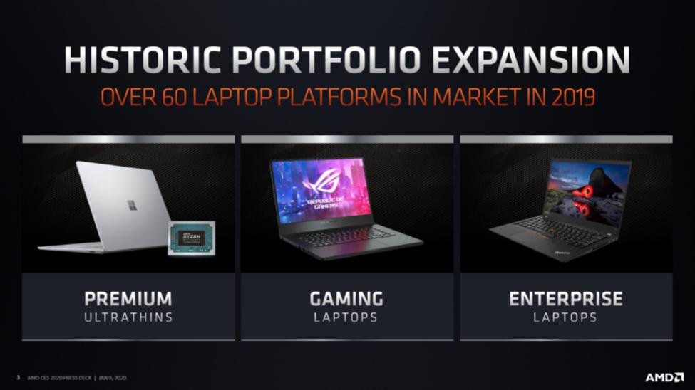 AMD Laptop Portfolio