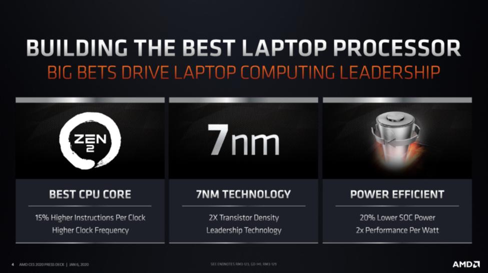 AMD Latest Mobile Technology