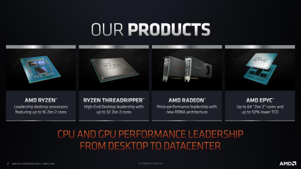 Intro AMD