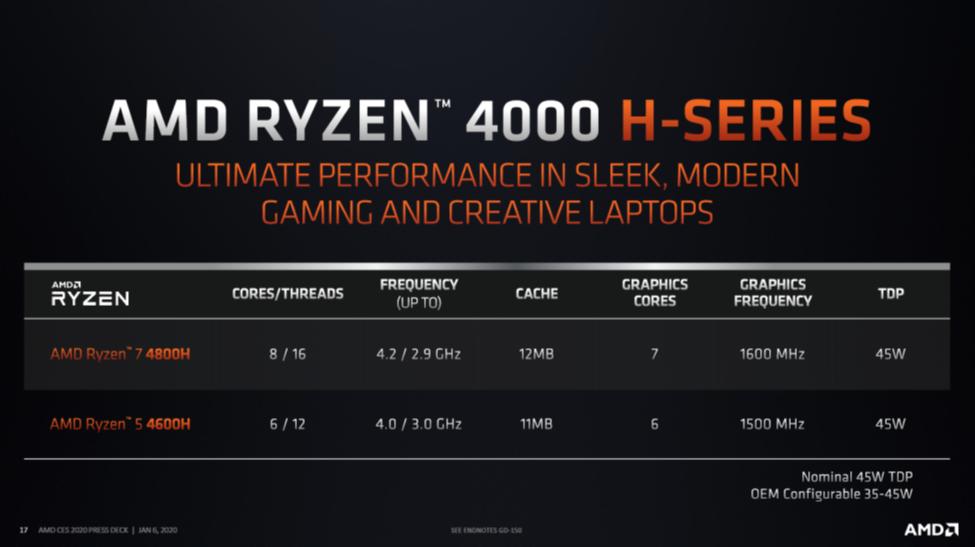 Ryzen™ 4000 H-Series