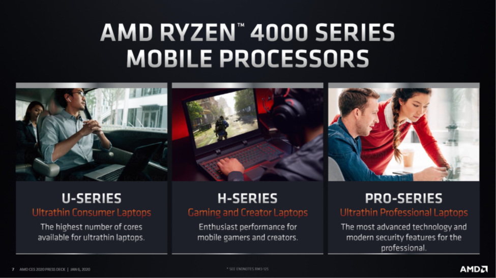 Ryzen 4000 Mobile Series