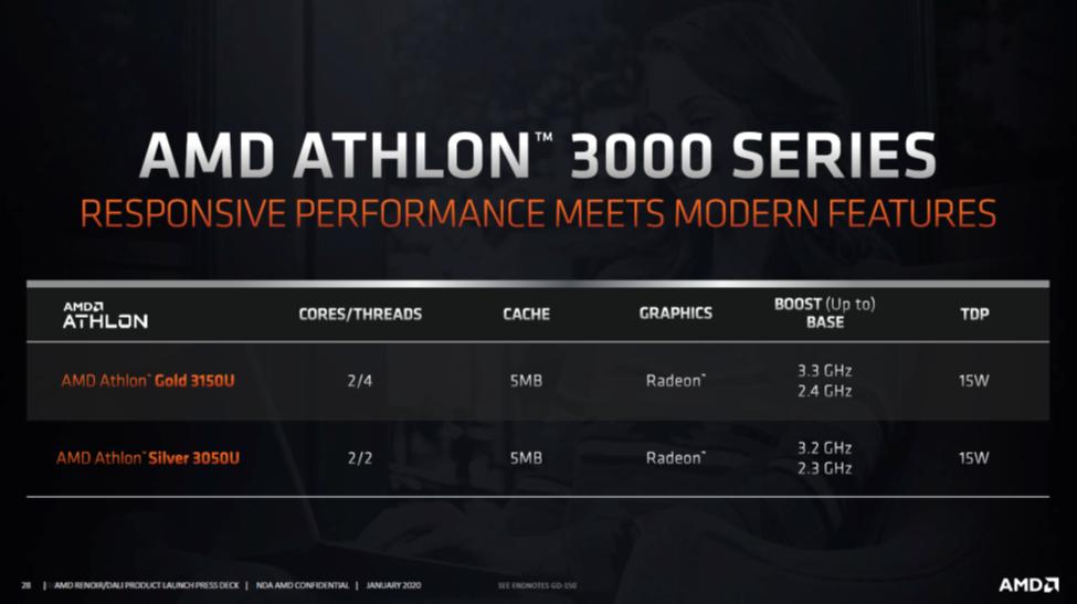 Varian AMD Athlon™