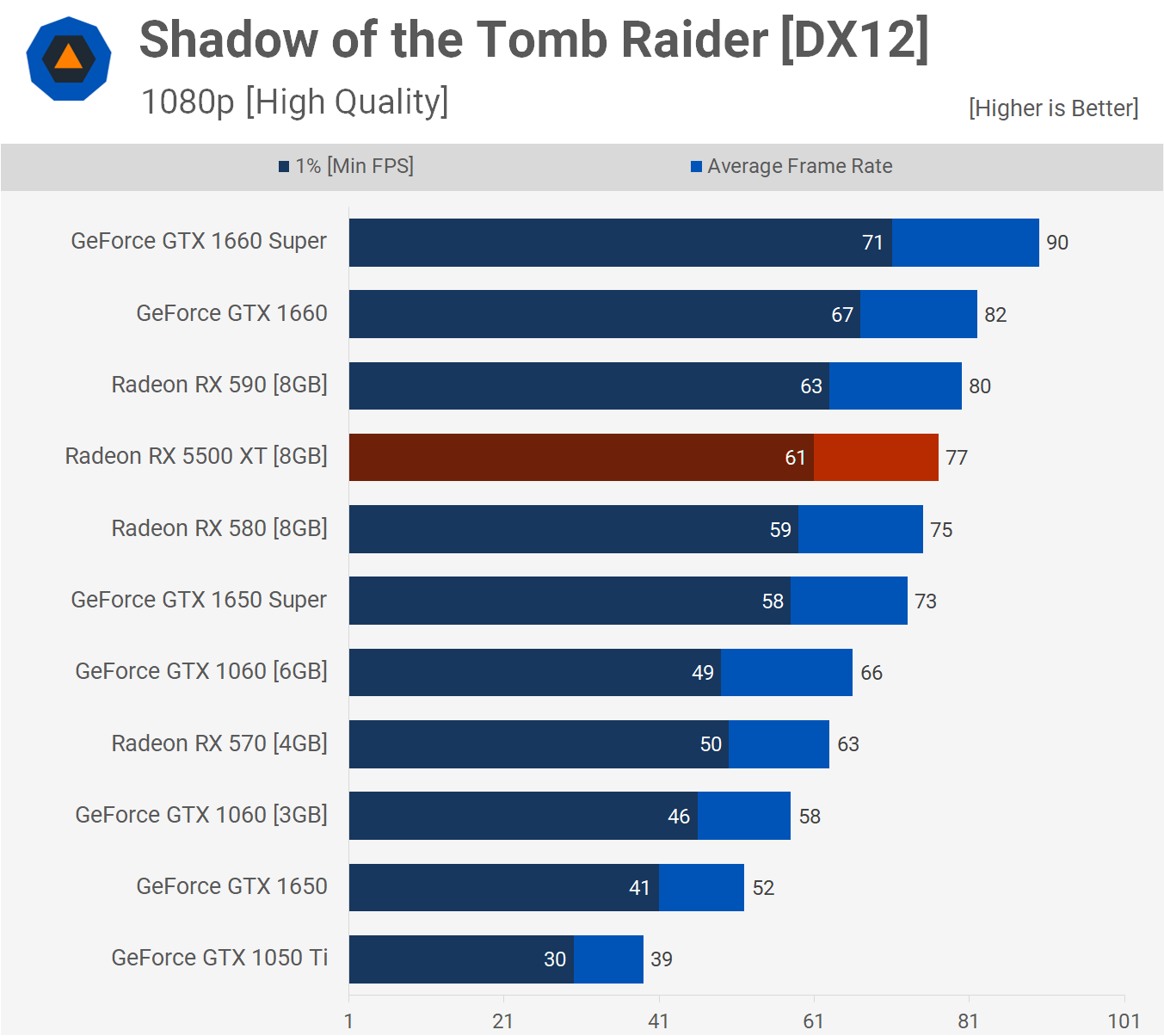 Shadow of the Tomb Raider 1080p
