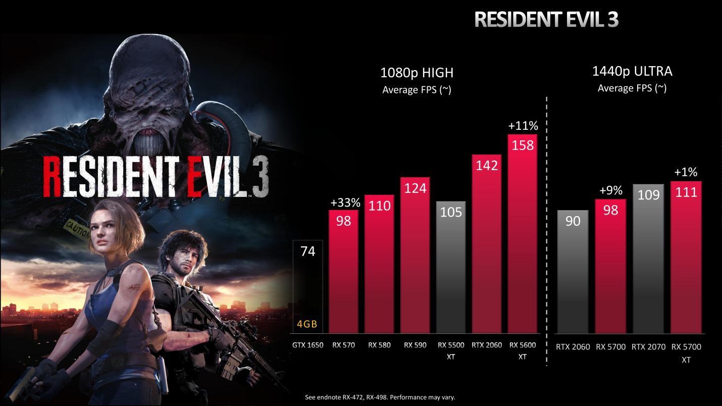 Resident Evil 3 VRAM 8GB