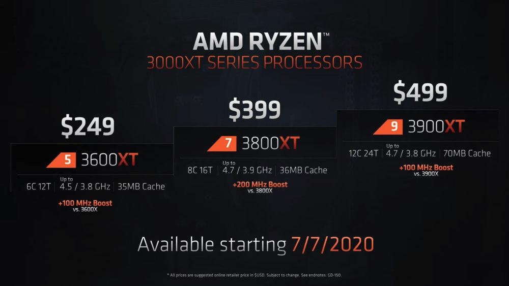 Spesifikasi AMD Ryzen 3000XT Series
