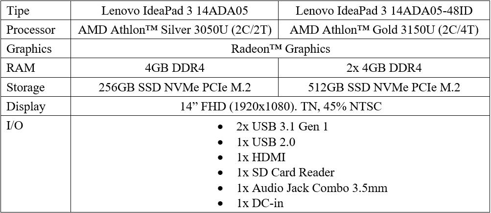 Spesifikasi Lenovo IdeaPad 3